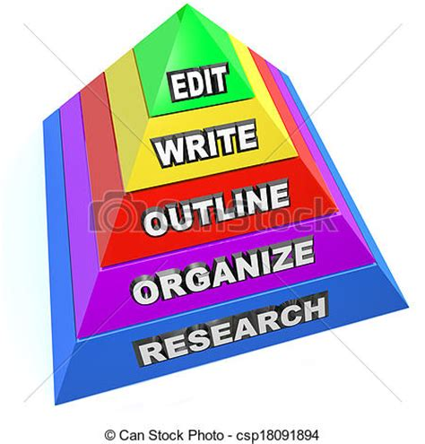 Starting dissertation research